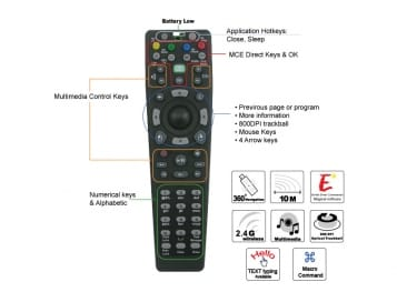 MCE 2.4Ghz Remote Control with Optical Trackball + Key Remapping Software
