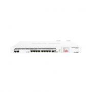 MikroTik Cloud Core Router Firewall VPN SFP+ 8GB RAM - CCR1036-8G-2S+EM-R2 (RouterOS L6)