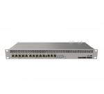 MikroTik RouterBoard 1100AHx4 (RouterOS Level 6) 1U Rackmount