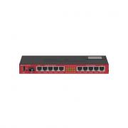 MikroTik RouterBoard Desktop Router 10 Port - RB2011UiAS-IN (RouterOS L5, UK PSU)