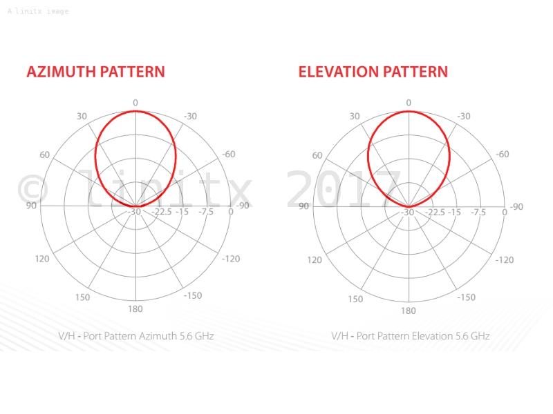 rf elements symmetrical horn antenna 60 degrees