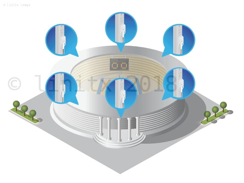 Ubiquiti Unifi Ac Outdoor Mesh Wireless Access Point Uap
